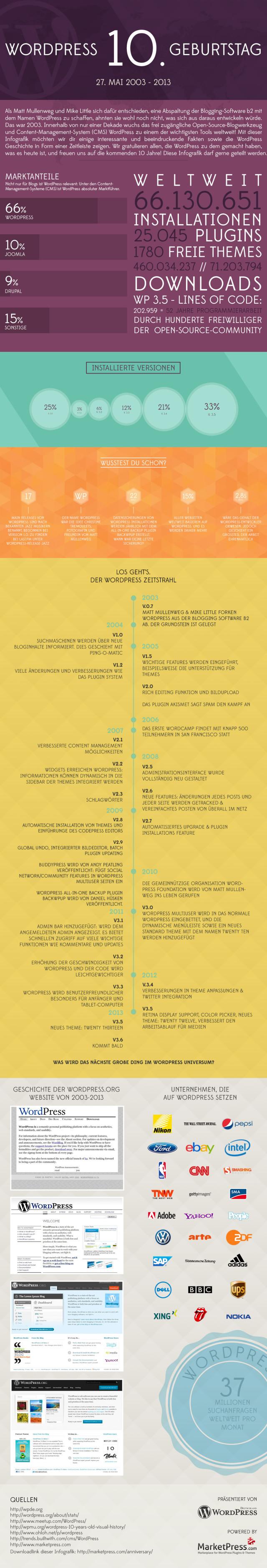 10_Jahre_WordPress_Infografik_powered_by MarketPress.com