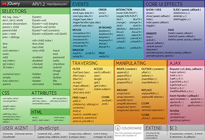 Preview jQuery Cheat Sheet