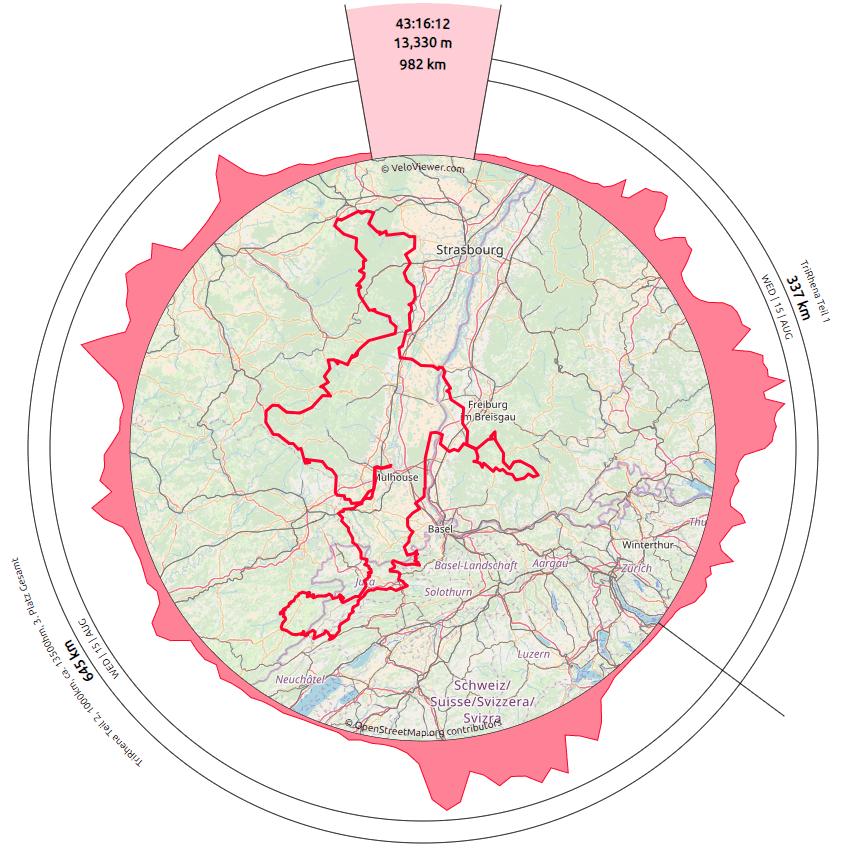 Track Übersicht der TriRhena Tour